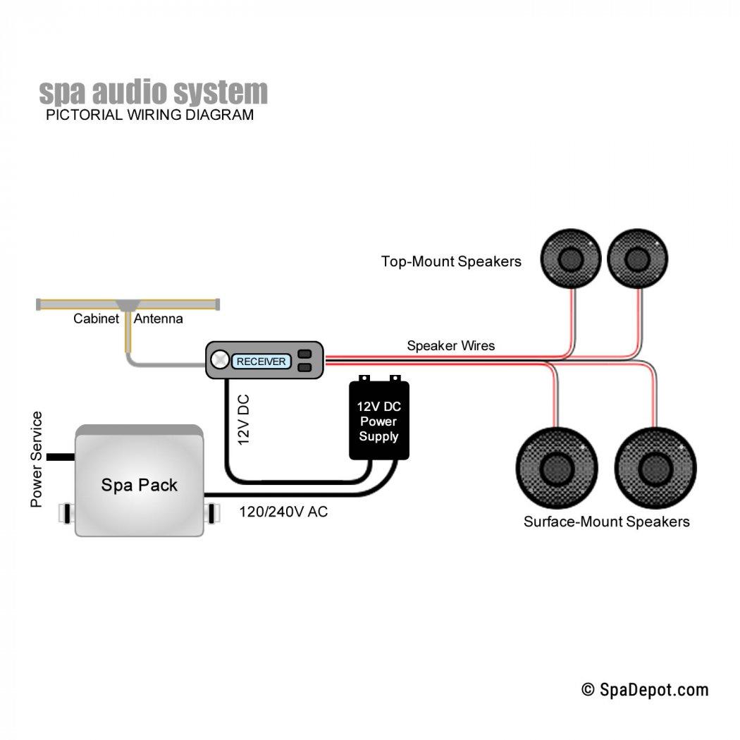 Spa Stereo Ac Dc Power Supply 120v 240v To 12v Spadepot Com