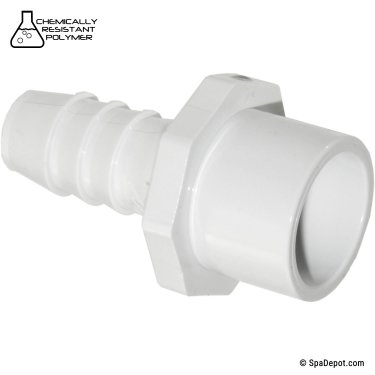 """1/"""" 2PCS Aluminum Global Type E Cam and Groove Hose Fitting with 2PCS Camlock Gasket Fitting 1 Plug x 1 Hose ID Barbed"""