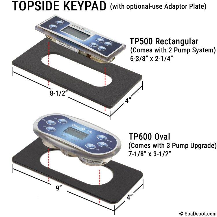 Balboa® VS Series Hot Tub Digital Control kit w/Spa Topside Keypad on